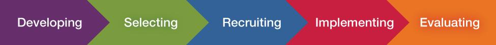 OCRA Recruiting process