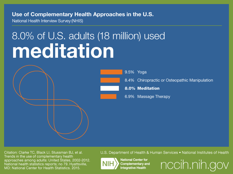 research interview and survey report The 2012 national health interview survey provides the most comprehensive information on the use of complementary health approaches in the united states.