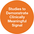 Studies To Demonstrate Clinically Meaningful Signal