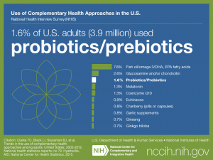 Click on following link for text version of adult use of probiotics/prebiotics