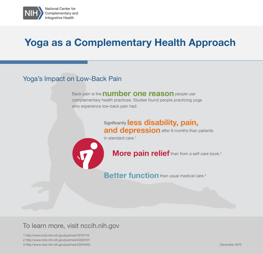 Yoga as a Complementary Health Approach<br /> Practice Yoga Safely<br /> Follow these tips to minimize your risk of injury:<br /> * Talk to your care provider<br /> * Find a trained and experienced yoga practitioner<br /> * Adapt poses to your individual needs and abilities<br /> To learn more, visit nccam.nih.gov